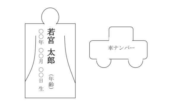 人形(ひとがた)・車形のイメージ